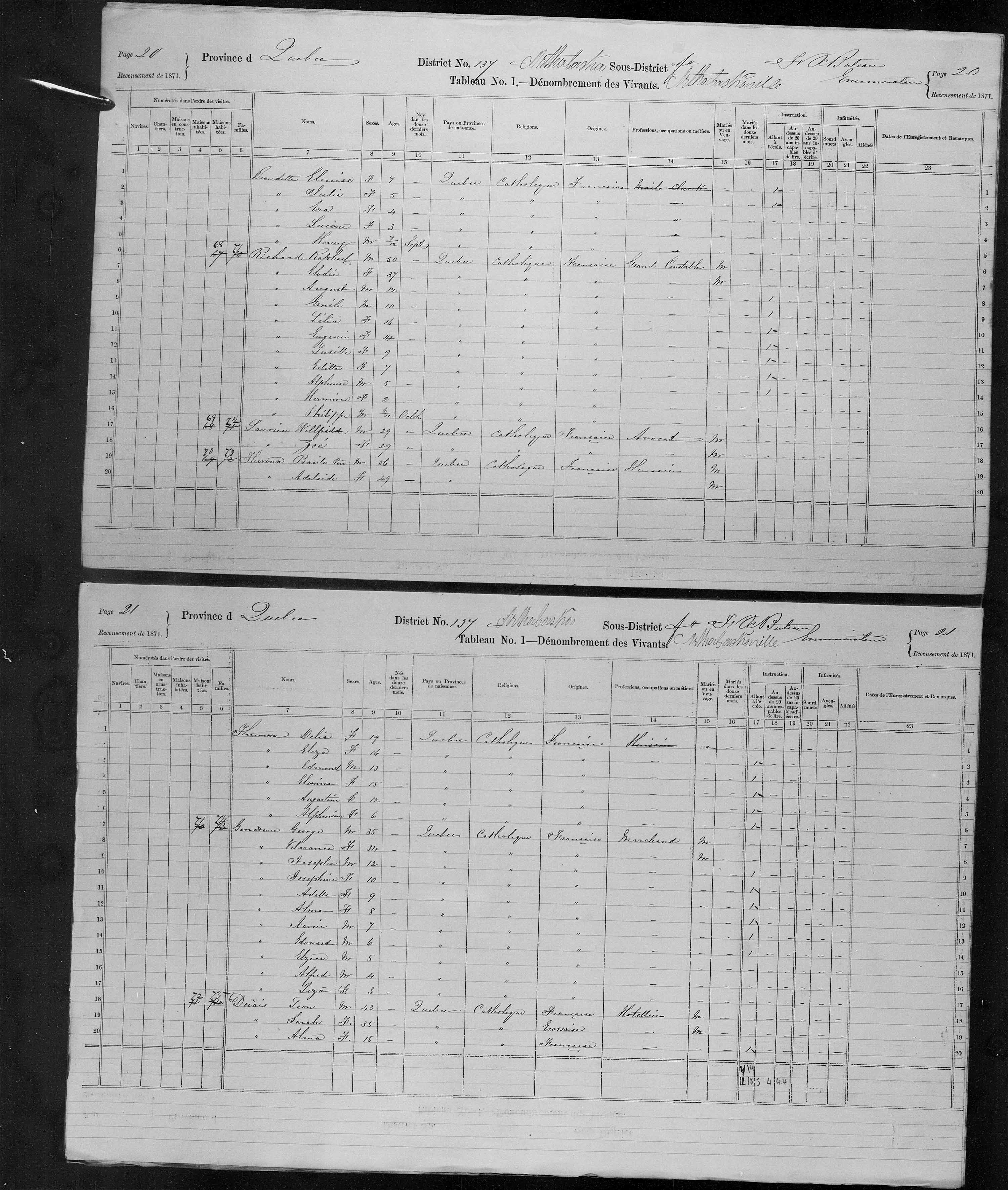 Digitized page of Census of Canada, 1871, Page number 20, for Willfrid Laurier