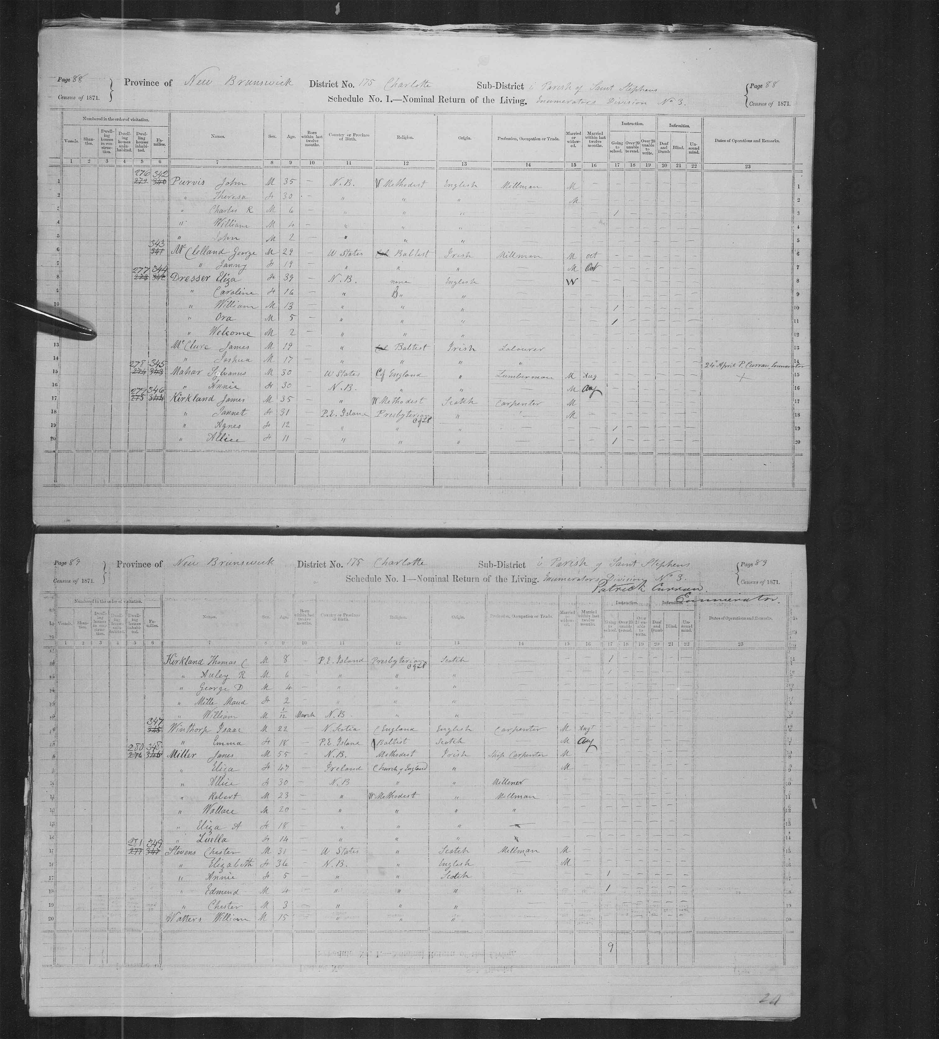 Digitized page of Census of Canada, 1871, Page number 88, for James Kirkland
