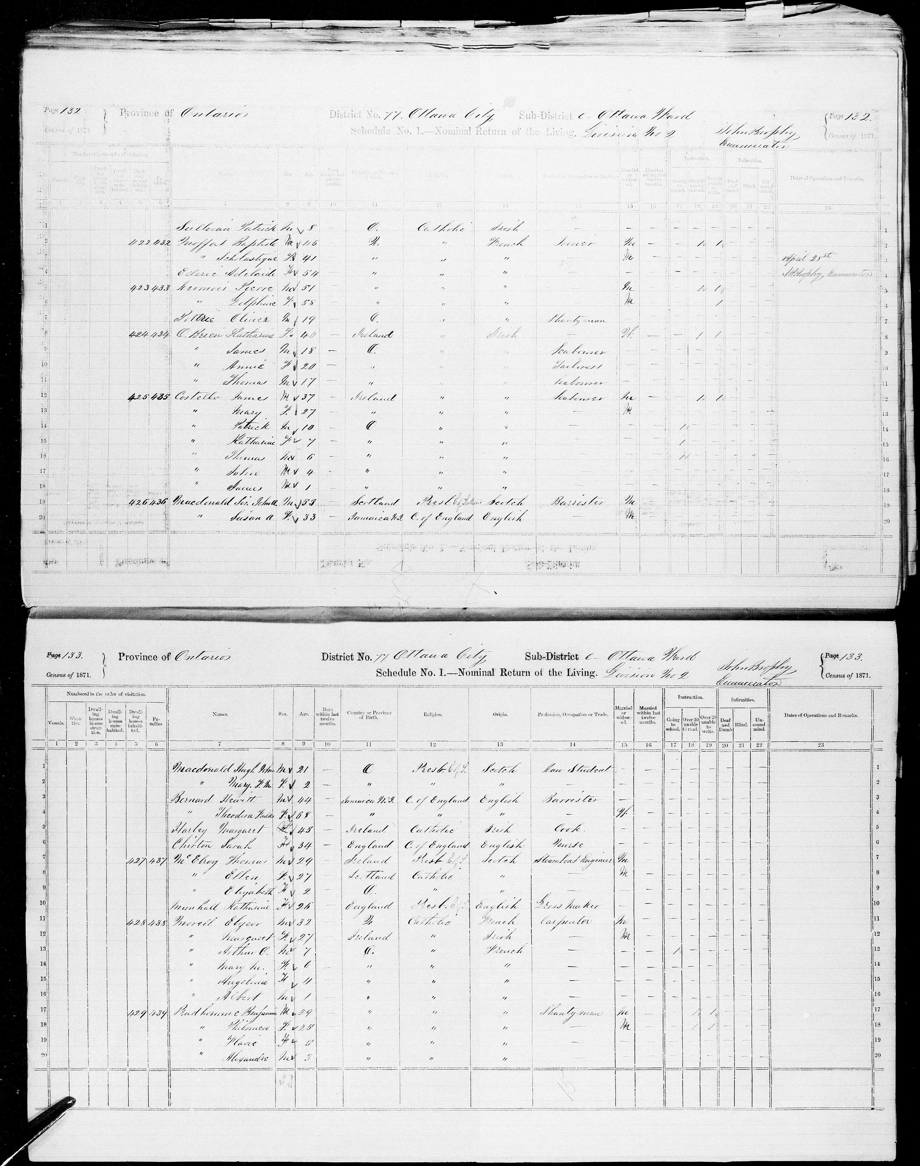 Digitized page of Census of Canada, 1871, Page number 132, for John A Macdonald