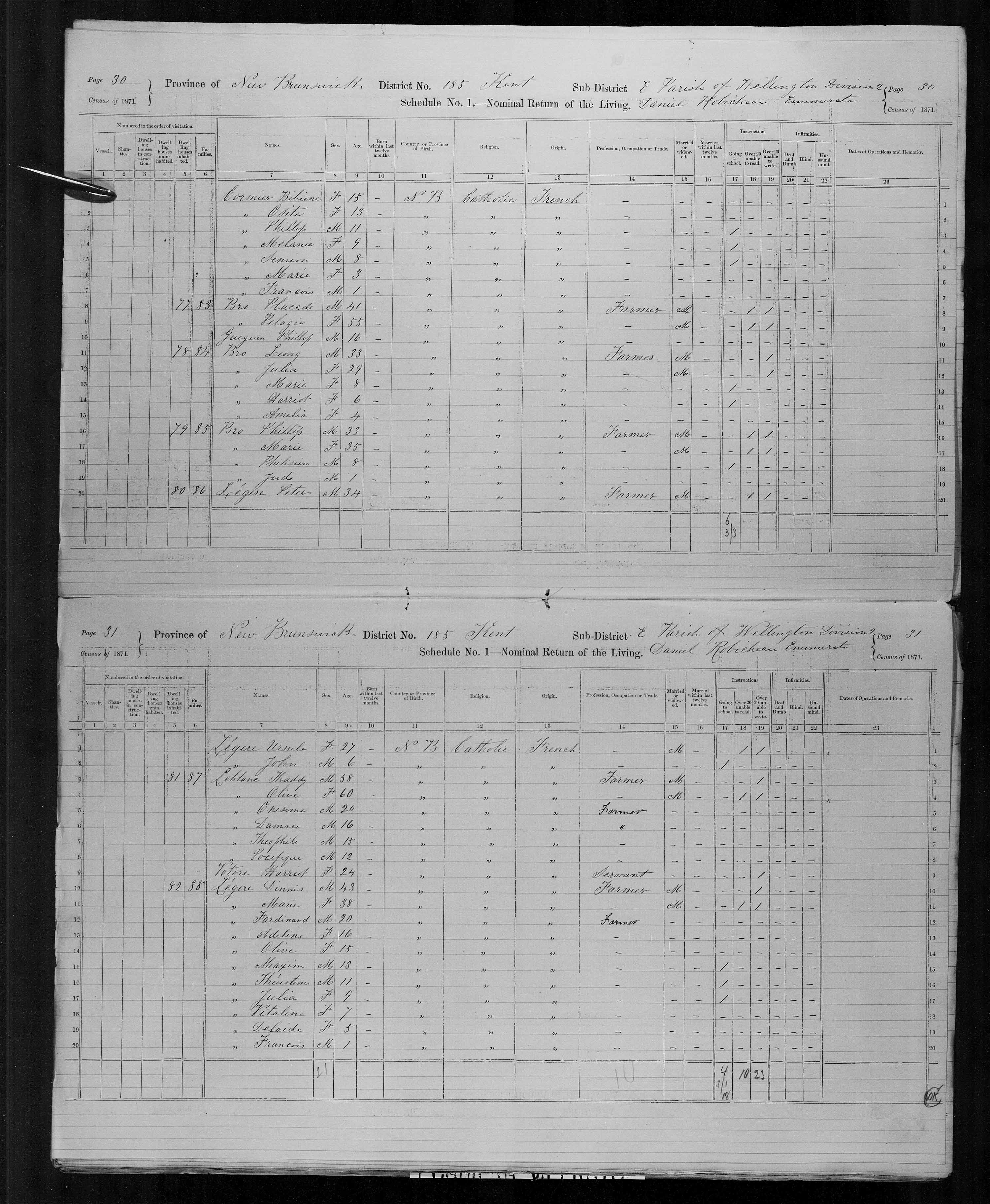 Digitized page of Census of Canada, 1871, Page number 30, for Peter Légere