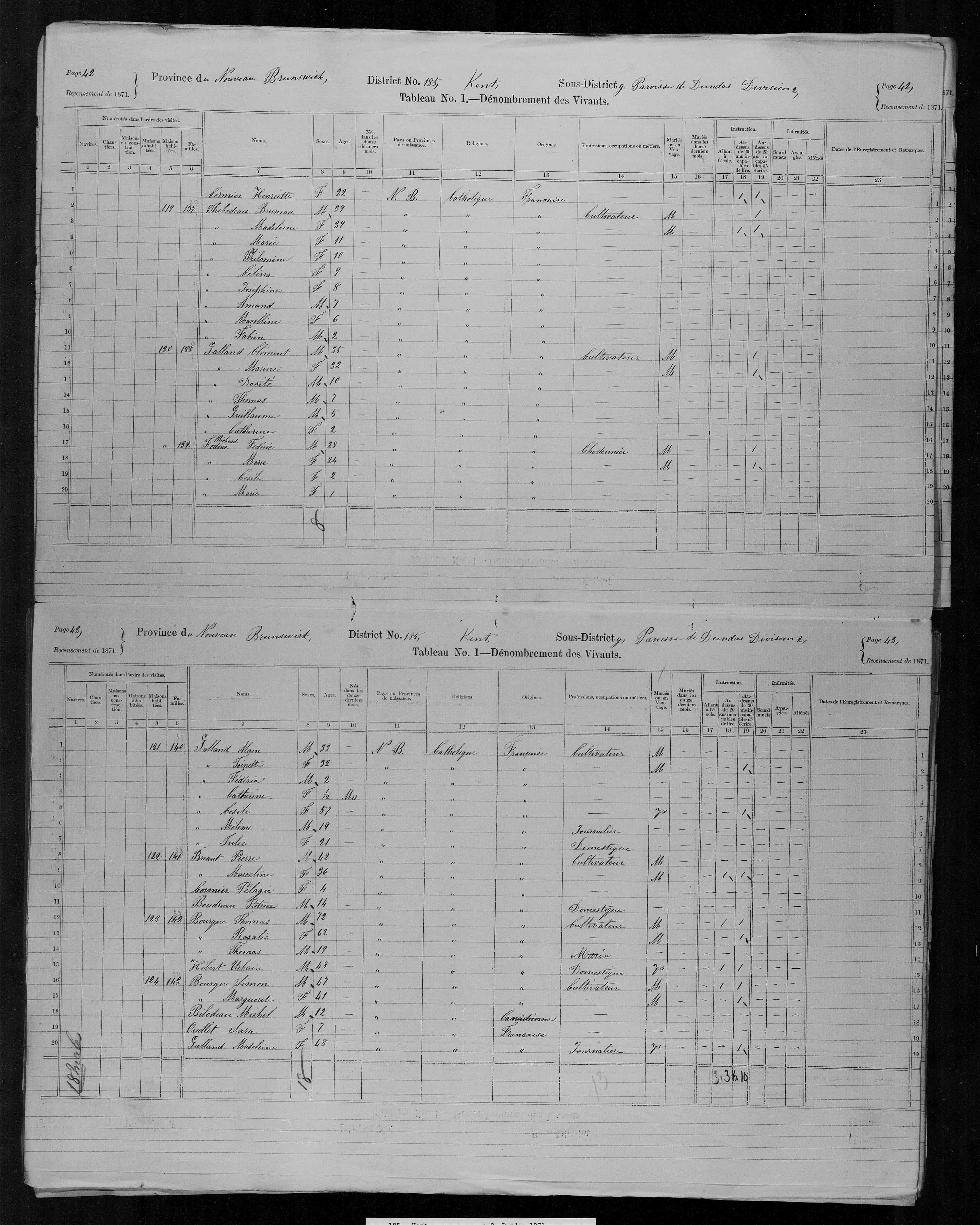 Digitized page of Census of Canada, 1871, Page number 42, for Clement Galland