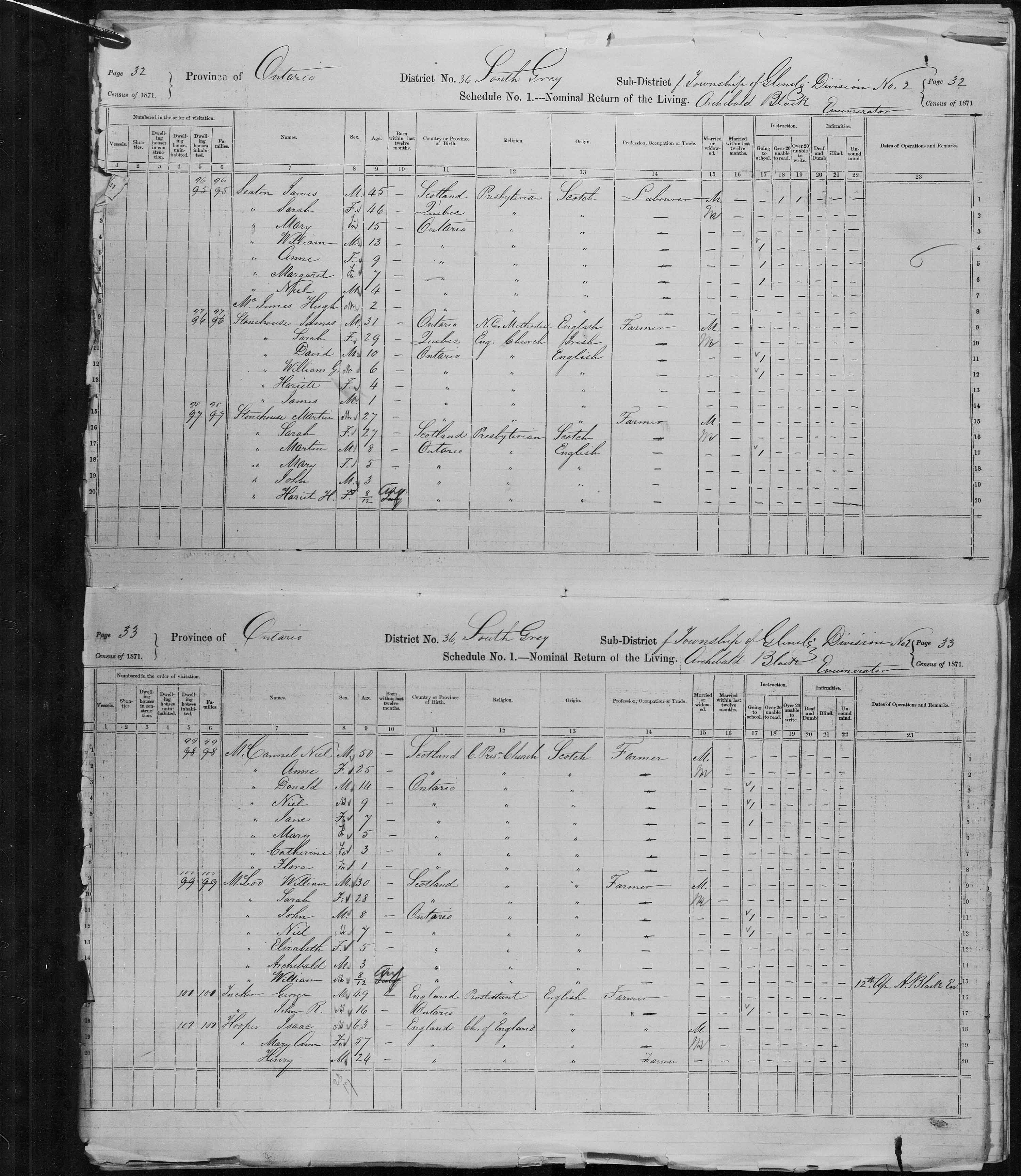 Digitized page of Census of Canada, 1871, Page number 32, for Sarah Seaton