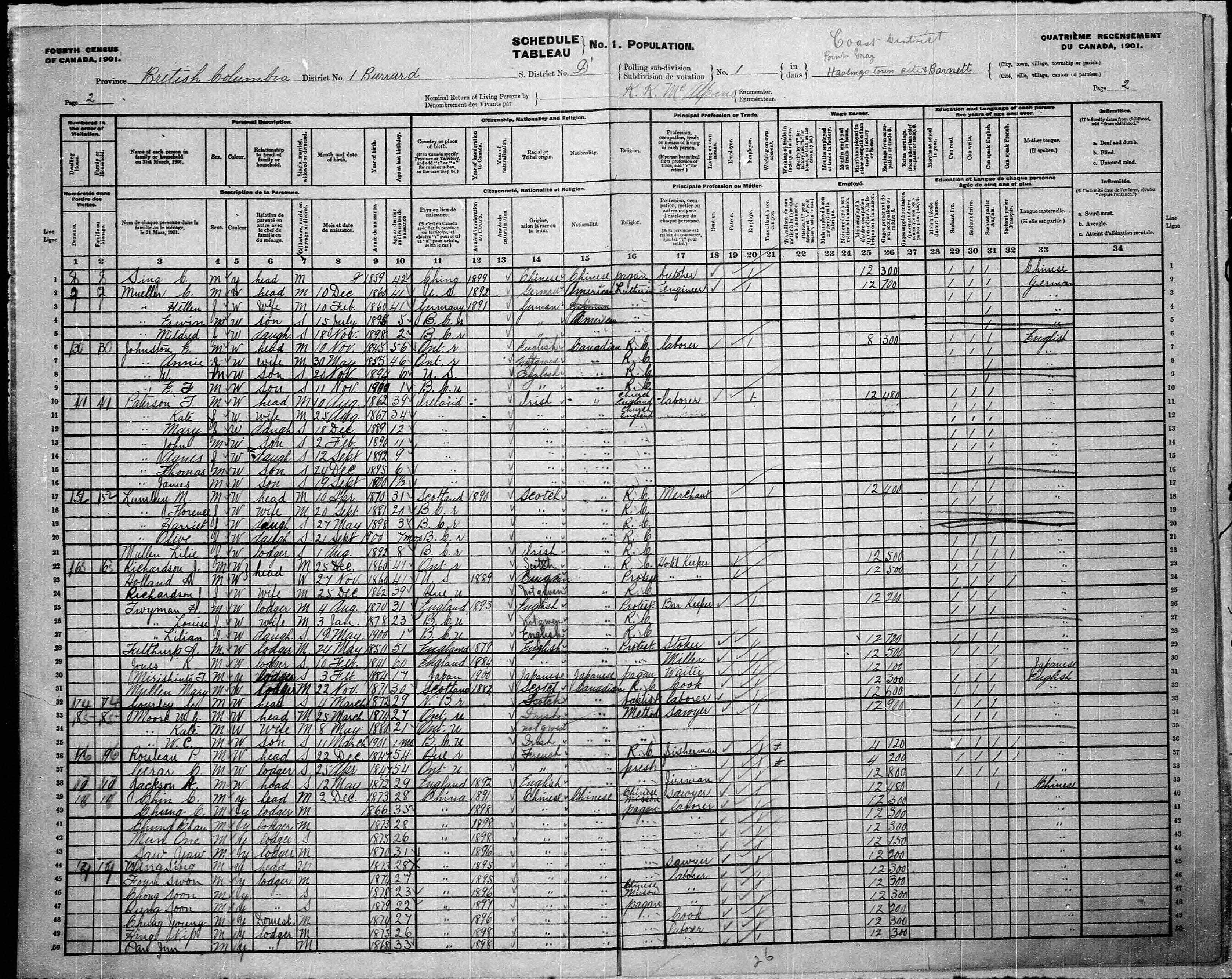 riverview essondale hospital past present future phoebe fulthorp the 1901 canada census finds alfred