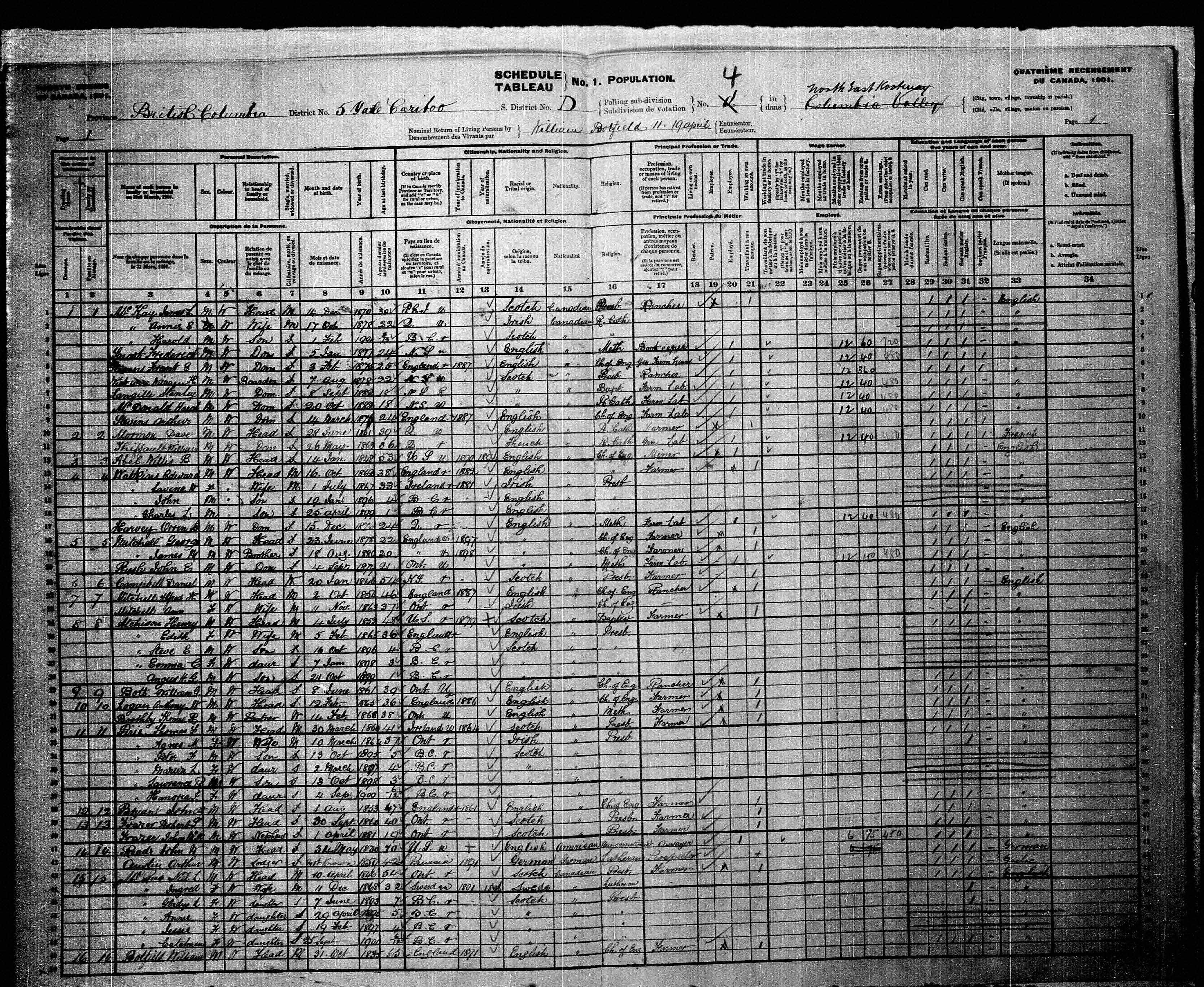 Digitized page of Census of Canada, 1901, Page number 1, for Charles L Watkins