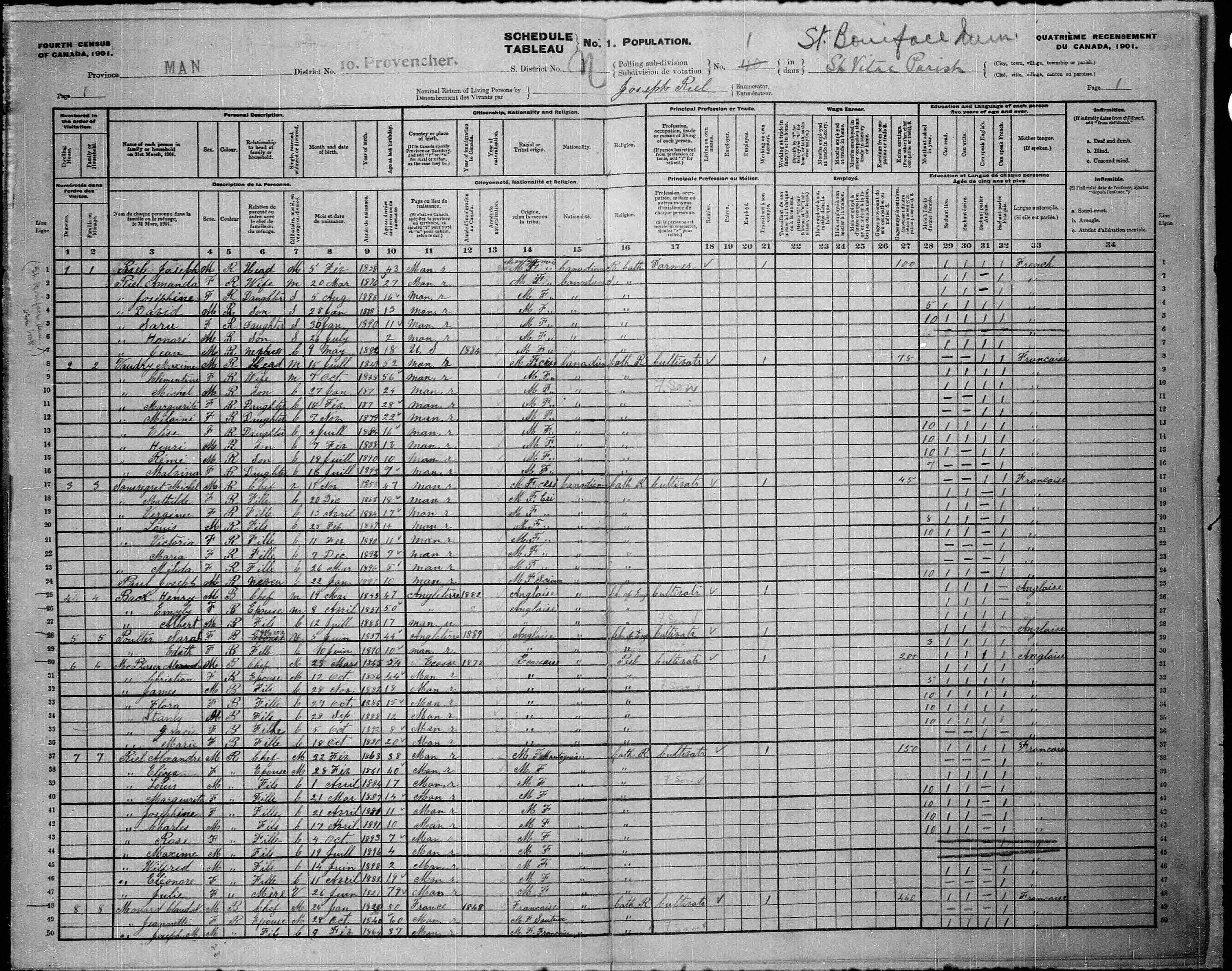 Digitized page of Census of Canada, 1901, Page number 1, for Jean Riel