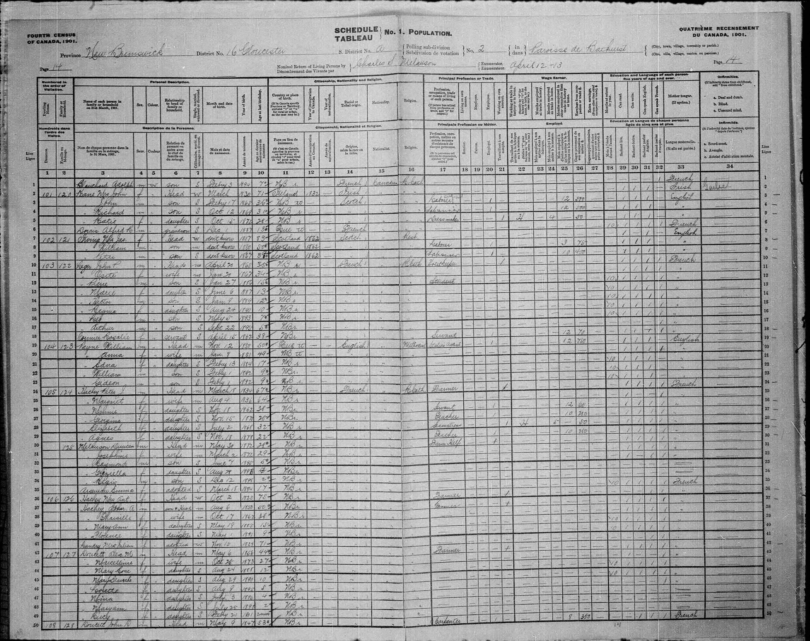 Digitized page of Census of Canada, 1901, Page number 14, for John P Lager