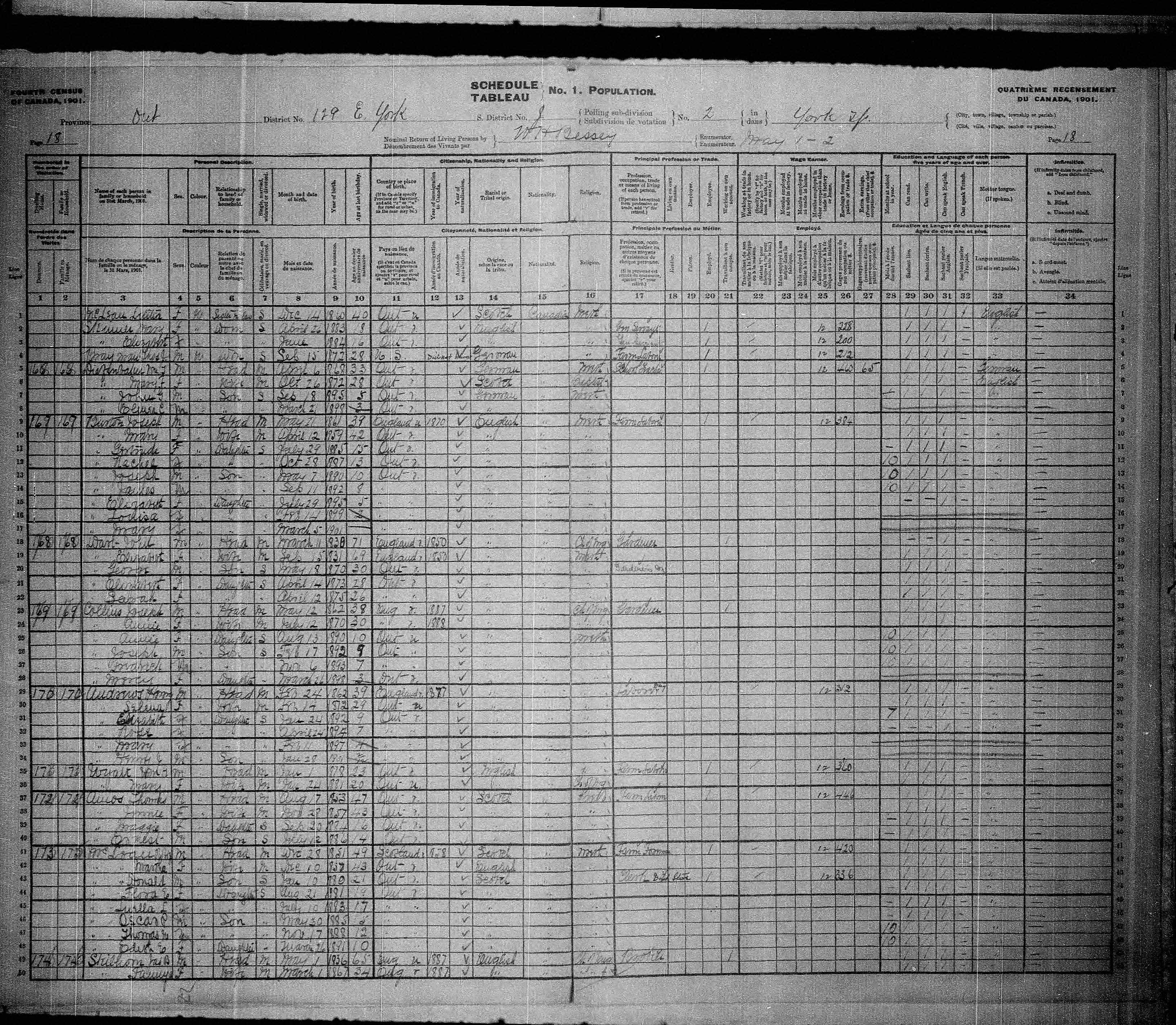 Digitized page of Census of Canada, 1901, Page number 18, for John G. Diefenbaker