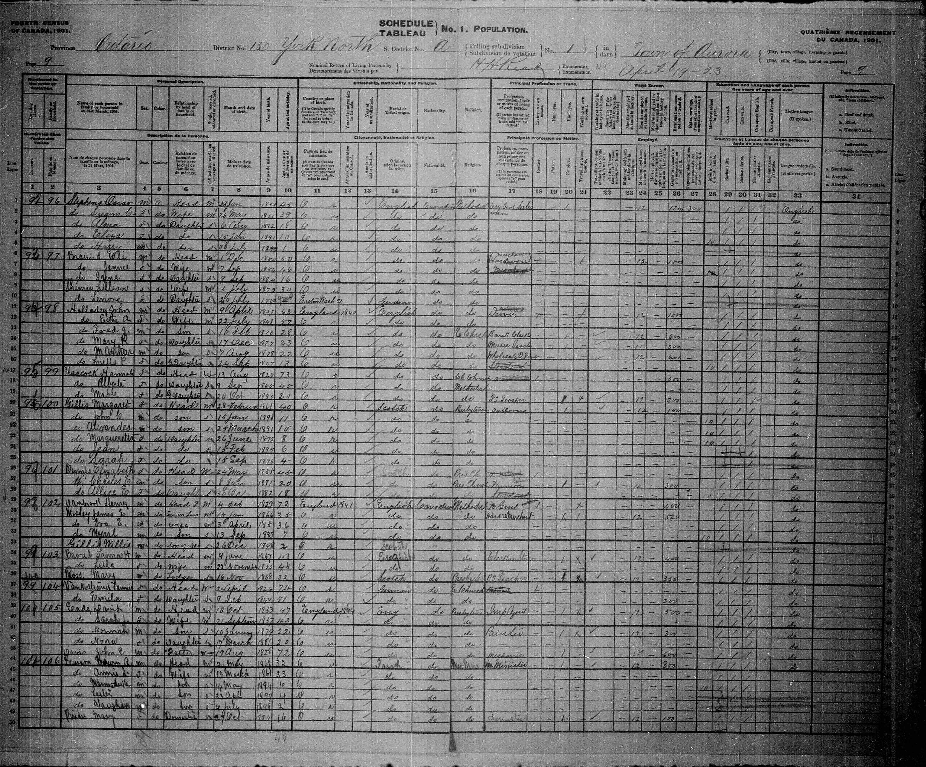 Digitized page of Census of Canada, 1901, Page number 9, for Lester Pearson