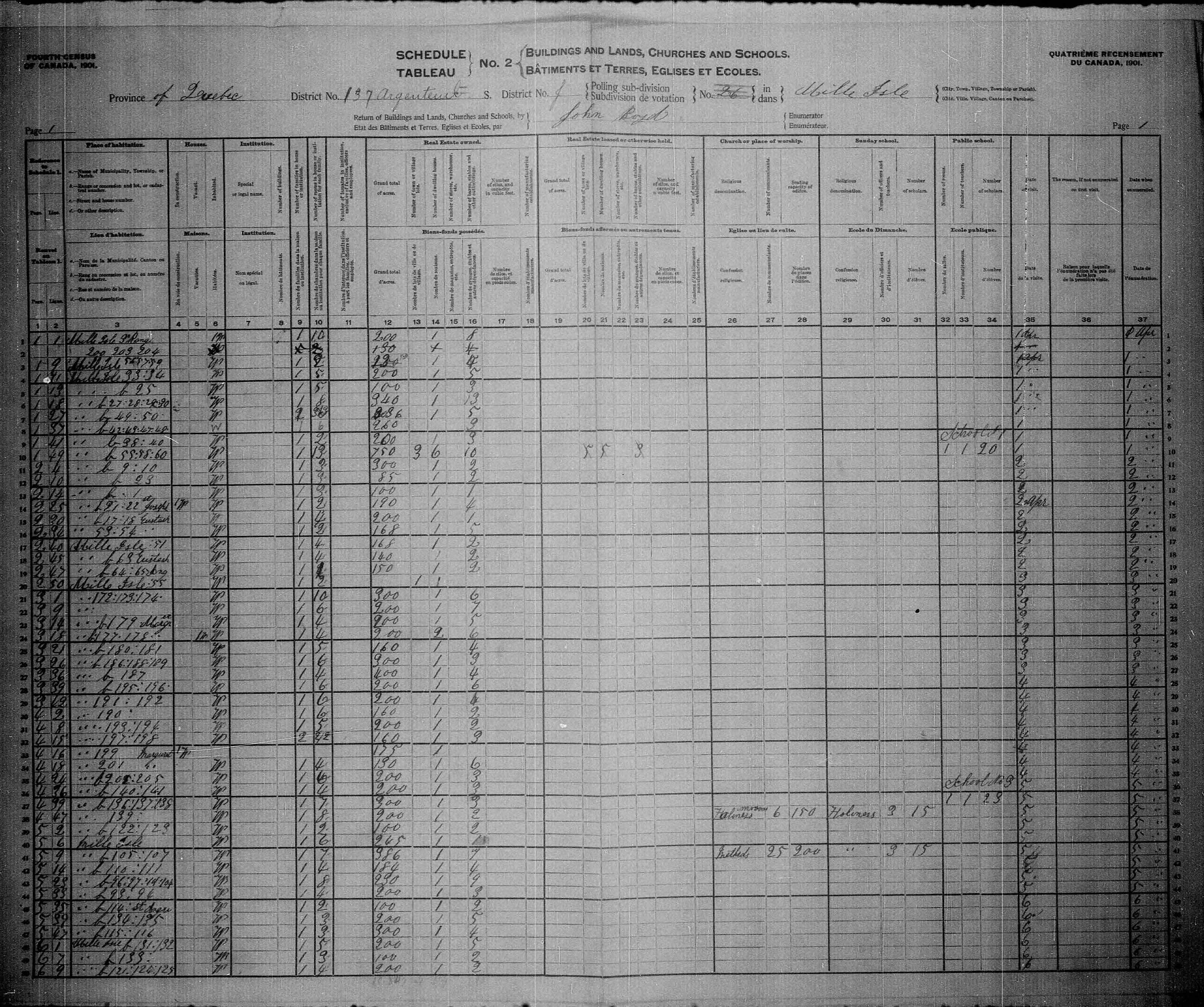 schedule a to z list