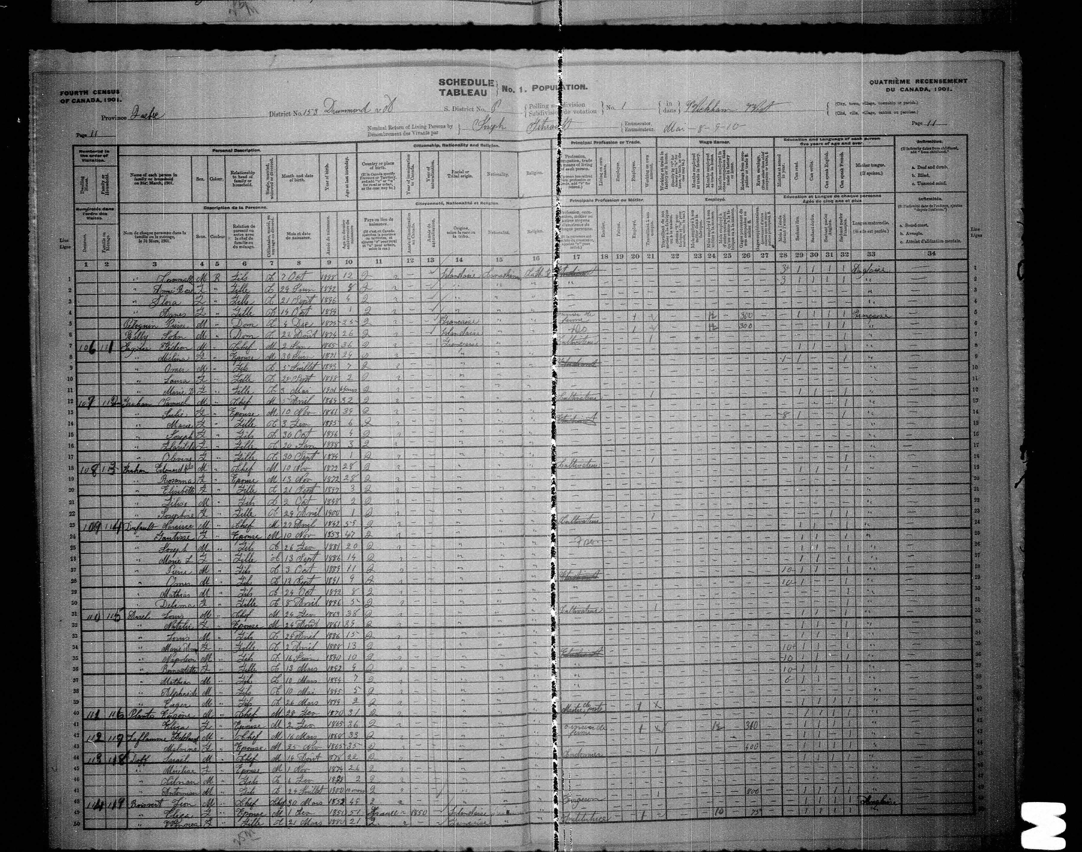 Page numérisée du Recensement du Canada (1901) pour l'image numéro z000137071