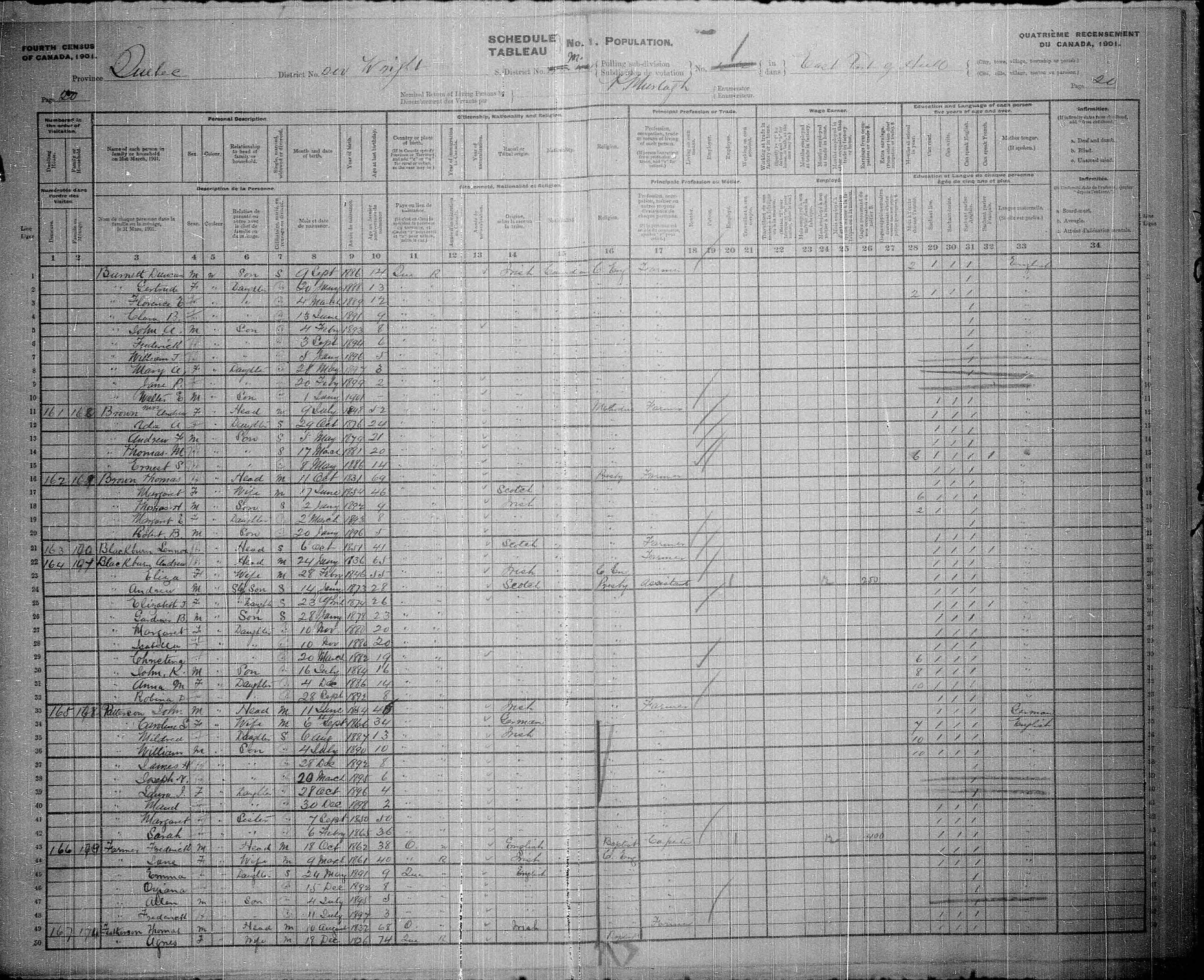 Digitized page of Census of Canada, 1901, Page number 20, for Allen Farmer